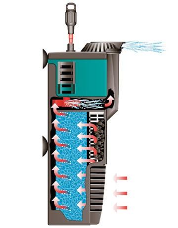 Chapitre II - L'achat du matériel Filtre-interne-2
